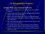 it infrastructure projects