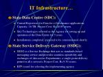 it infrastructure1
