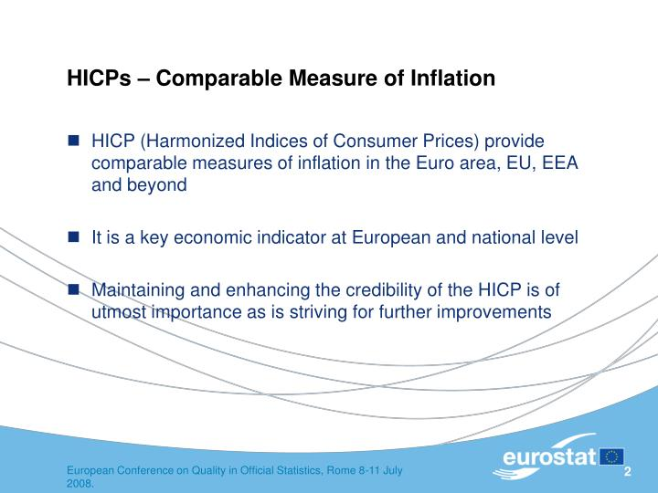 Hicps comparable measure of inflation