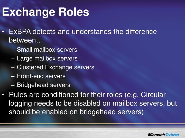 Exchange Roles