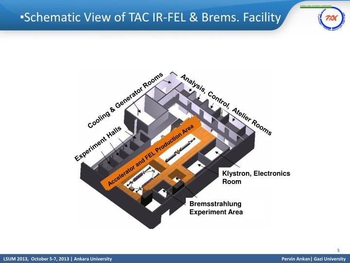 Schematic View of TAC IR-FEL & Brems. Facility