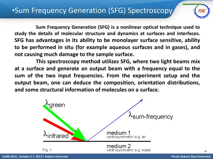 Sum Frequency Generation (SFG)