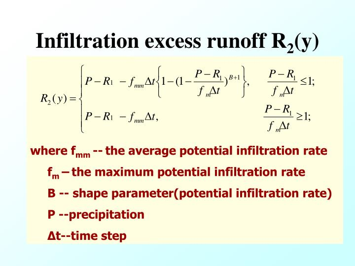Infiltration excess runoff R
