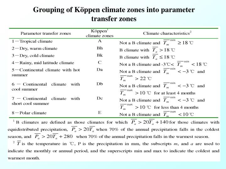 Grouping of Köppen climate zones into parameter transfer zones