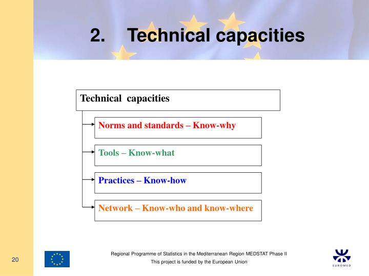 Technical  capacities