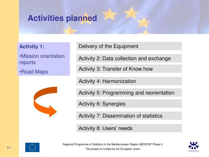 Activities planned