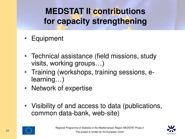 MEDSTAT II contributions