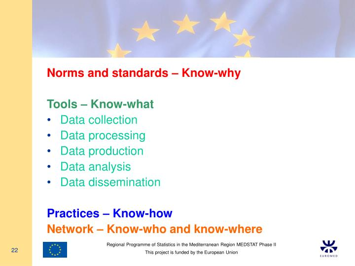 Norms and standards – Know-why