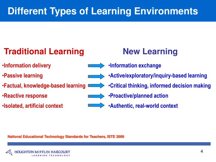 the different ways of learning other than the conventional methods Understanding different learning styles what is the best way to learn the best way for a person to learn a formal setting would be the traditional desk and.