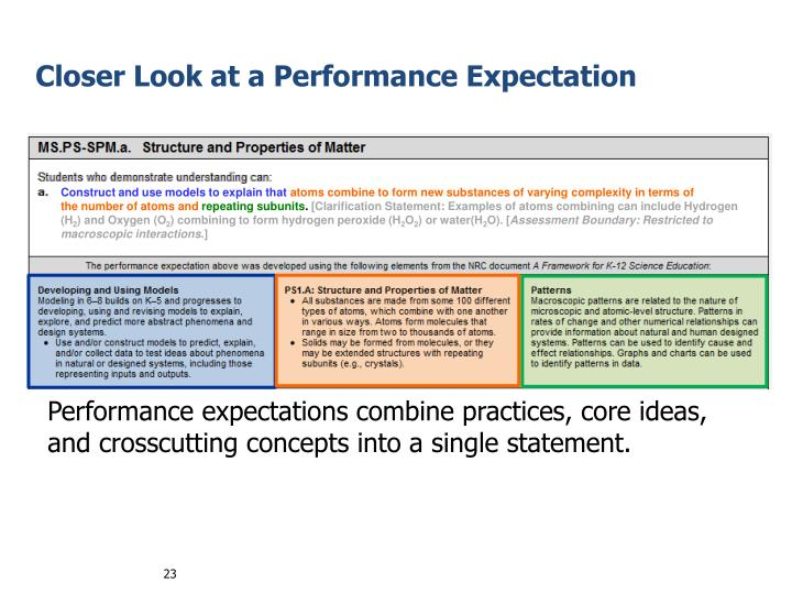 Closer Look at a Performance Expectation