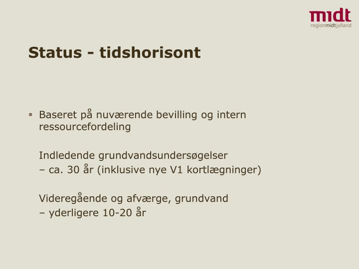 Status - tidshorisont