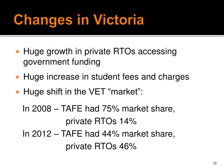 Changes in Victoria