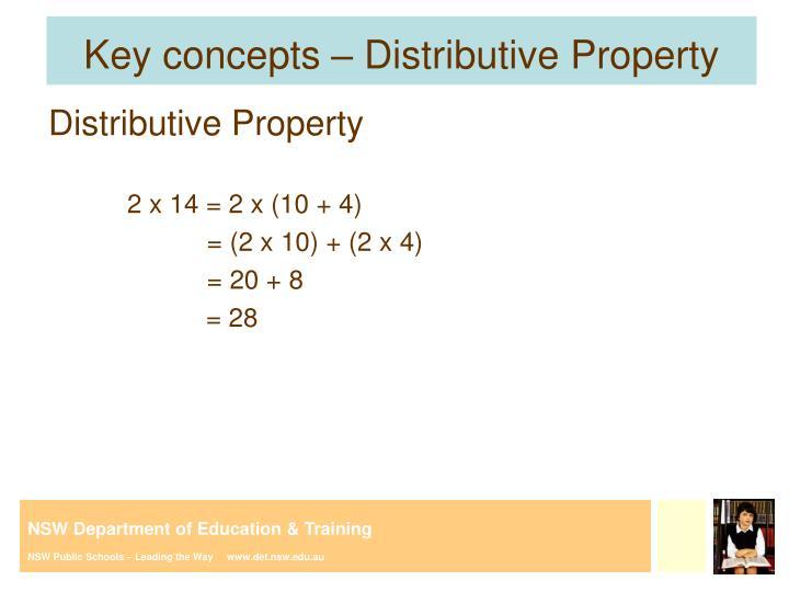 Key concepts – Distributive Property
