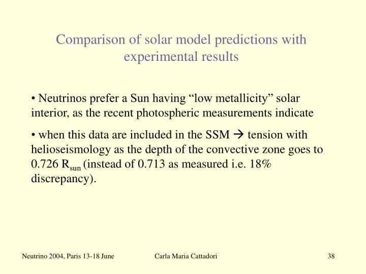 Comparison of solar model predictions with experimental results