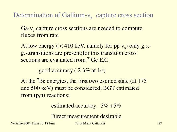 Determination of Gallium-