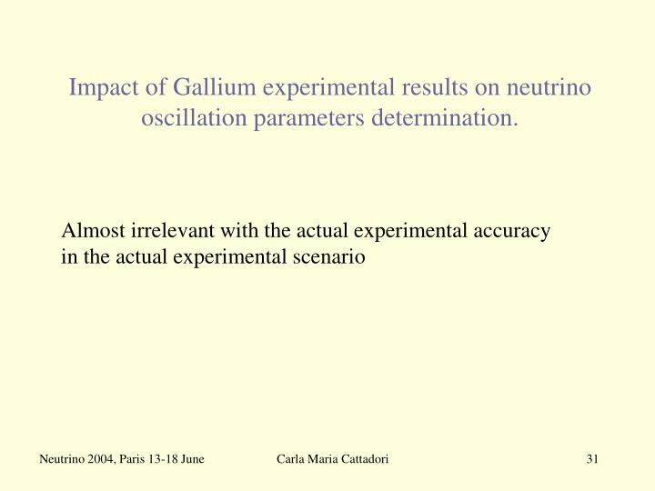 Impact of Gallium experimental results on neutrino oscillation parameters determination.