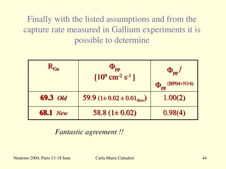 Finally with the listed assumptions and from the capture rate measured in Gallium experiments it is possible to determine