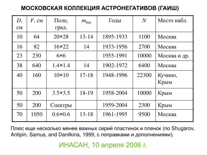 МОСКОВСКАЯ КОЛЛЕКЦИЯ АСТРОНЕГАТИВОВ (ГАИШ)
