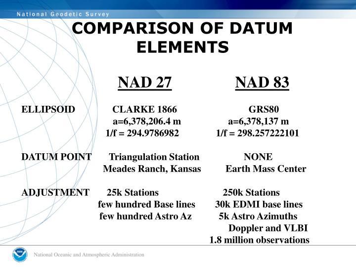 COMPARISON OF DATUM ELEMENTS