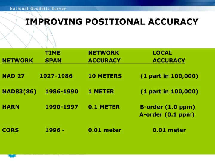 IMPROVING POSITIONAL ACCURACY