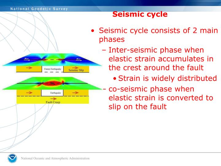 Seismic cycle