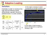 adaptive loading1