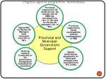 progress against programme deliverables10