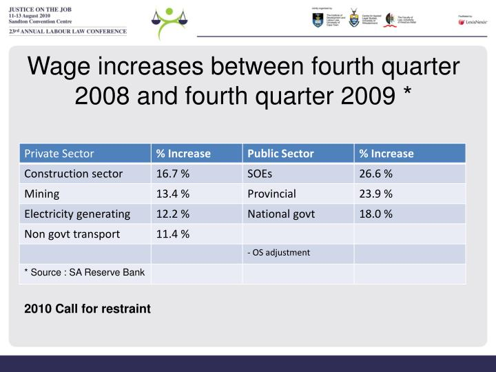 Wage increases between fourth quarter 2008 and fourth quarter 2009 *