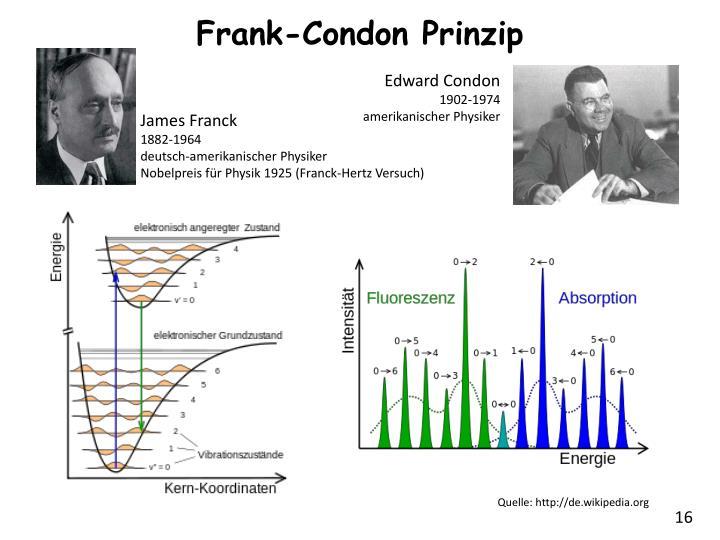 Frank-Condon Prinzip