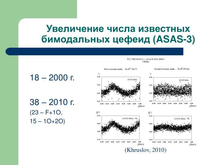 Увеличение числа известных бимодальных цефеид (
