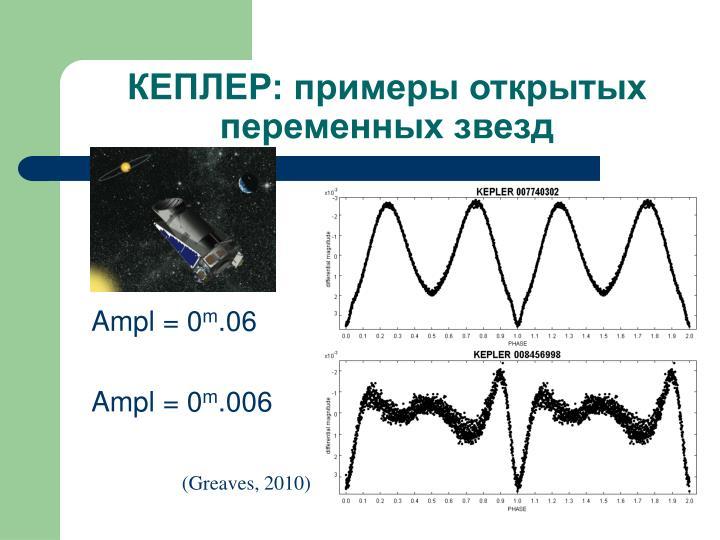 КЕПЛЕР: примеры открытых переменных звезд