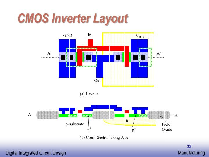 PPT - Digital Integrated Circuit Design PowerPoint ...