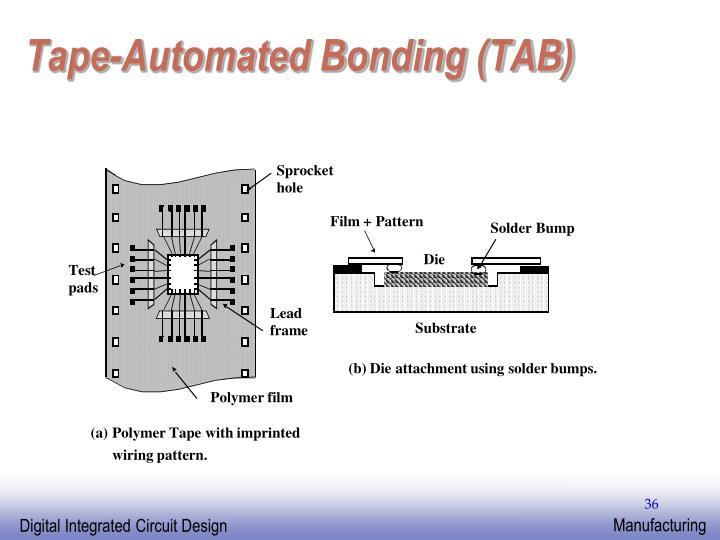 Tape-Automated Bonding (TAB)