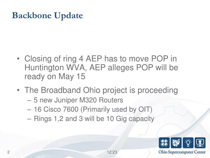 Backbone update