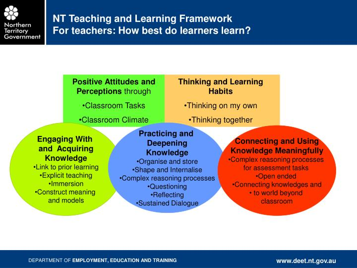 learning play framework 2 petrella andy ebook