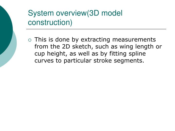 System overview(3D model construction)