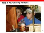 who is your leading indicator