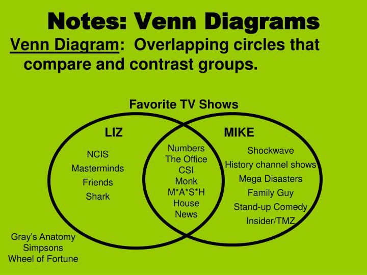 Ppt Notes Venn Diagrams Powerpoint Presentation Id4467802