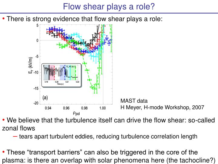 Flow shear plays a role?