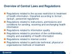 overview of central laws and regulations