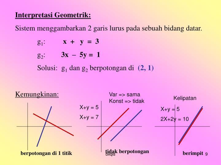 Interpretasi Geometrik: