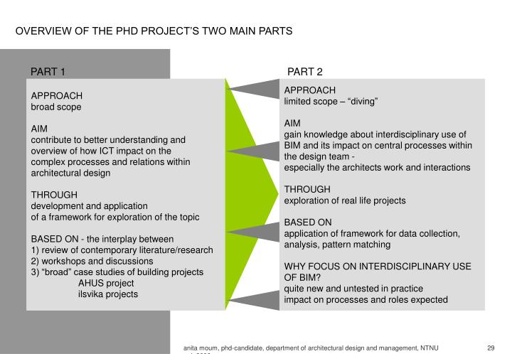 OVERVIEW OF THE PHD PROJECT'S TWO MAIN PARTS