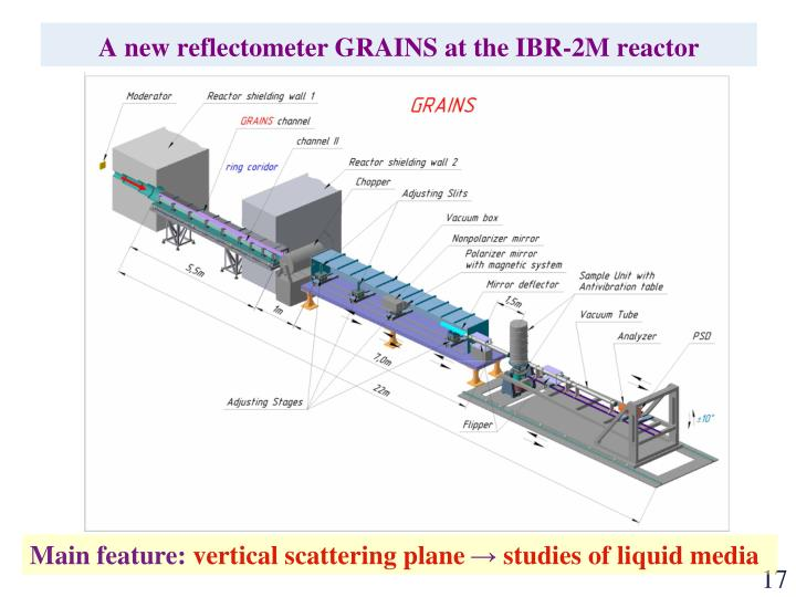 A new reflectometer GRAINS at the IBR-2M reactor