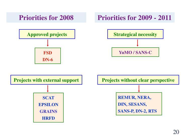 Priorities for 2008