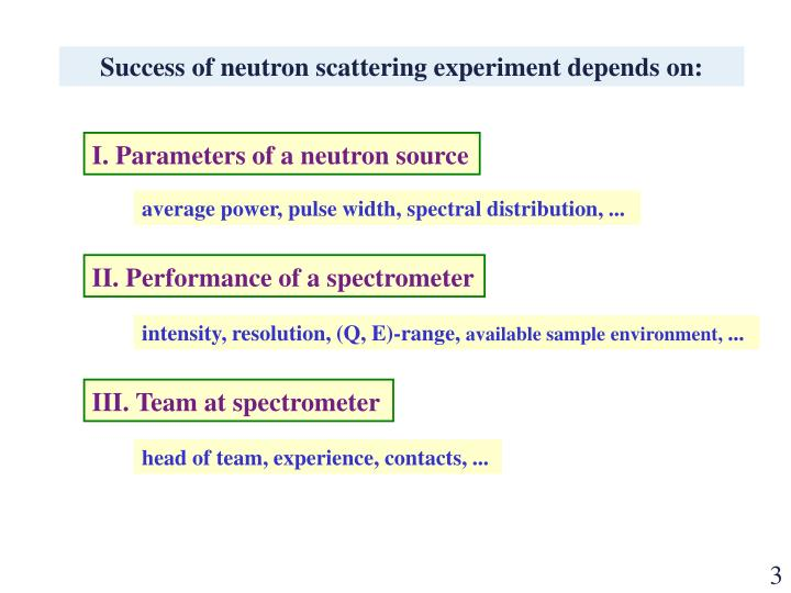 Success of neutron scattering experiment depends on: