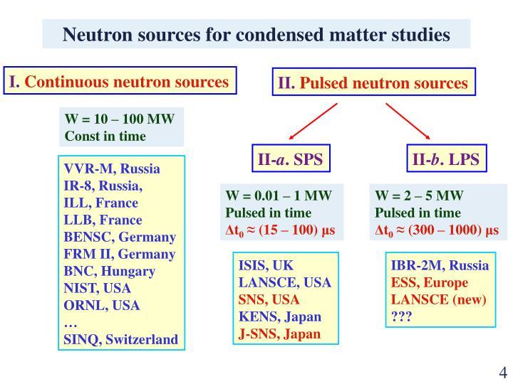 Neutron sources for condensed matter studies