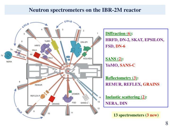 Neutron spectrometers on the IBR-2M reactor