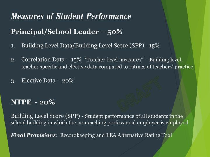 Measures of Student Performance