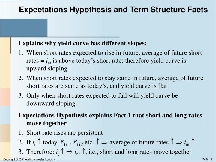 Expectations Hypothesis and Term Structure Facts