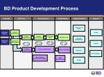 bd product development process
